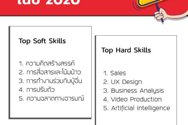 hard soft skills